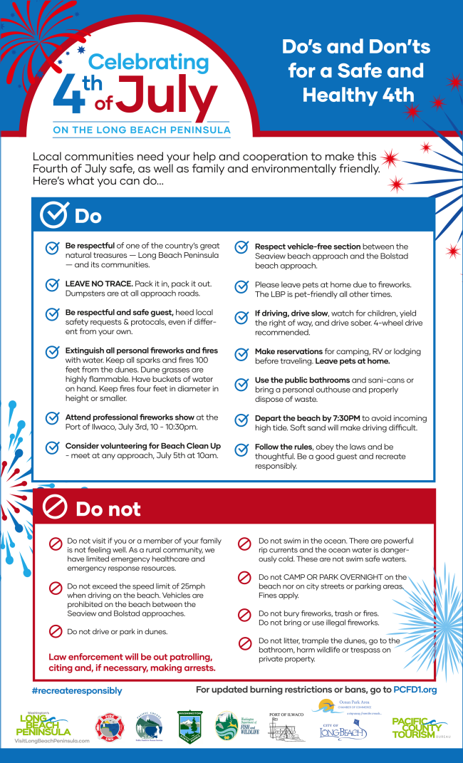 Fourth of July 2021 Poster